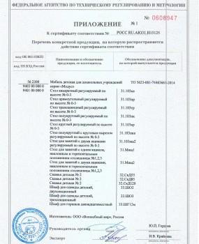 Сертификат_2014_2